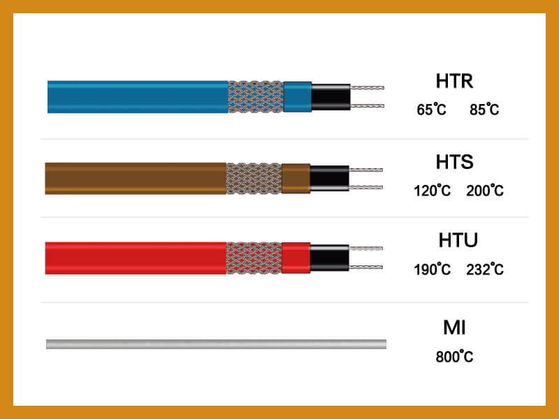 Various Types of Self Regulating Heating Cables Working Effect