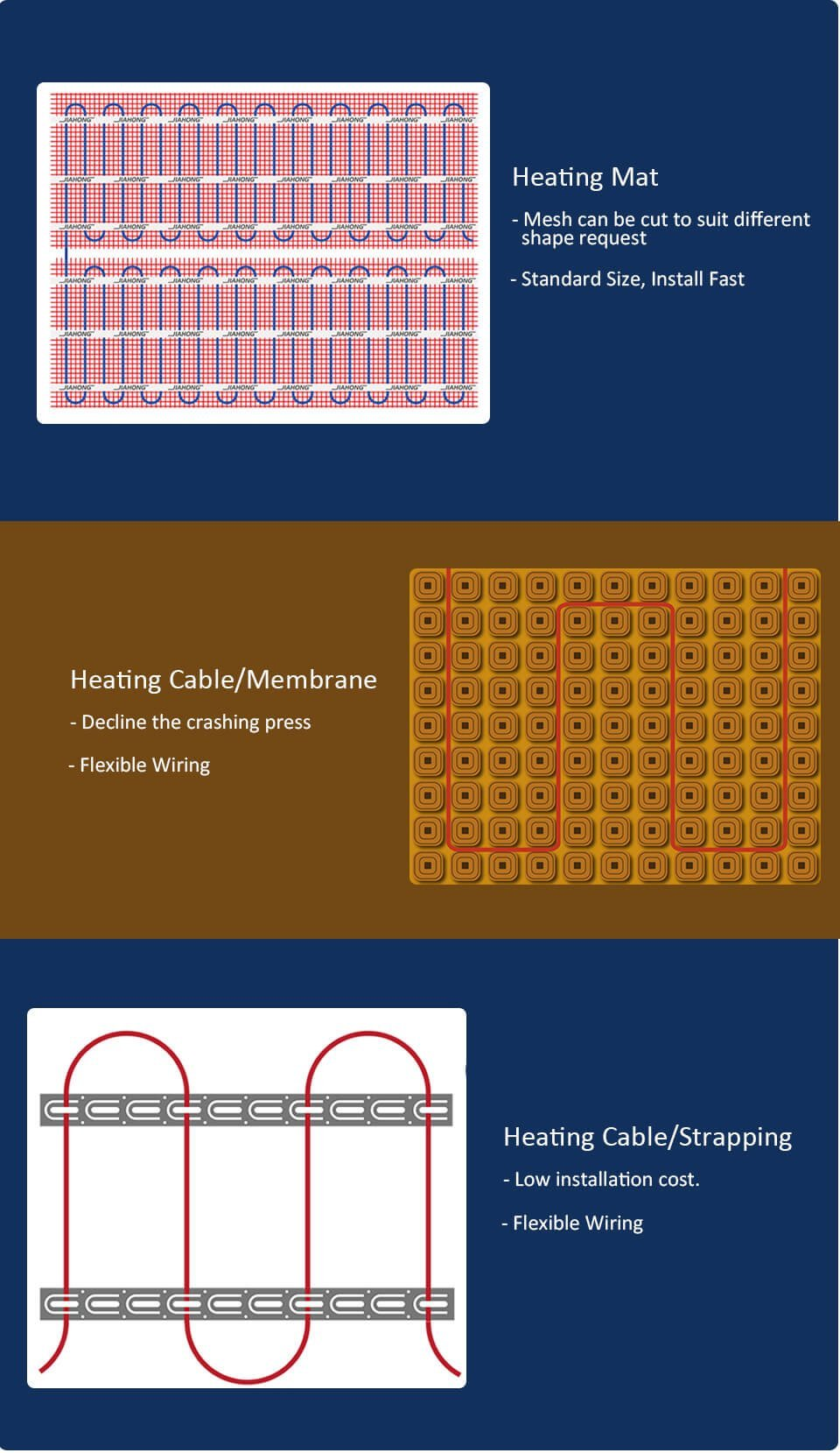 Three Different Types of Floor Heating System
