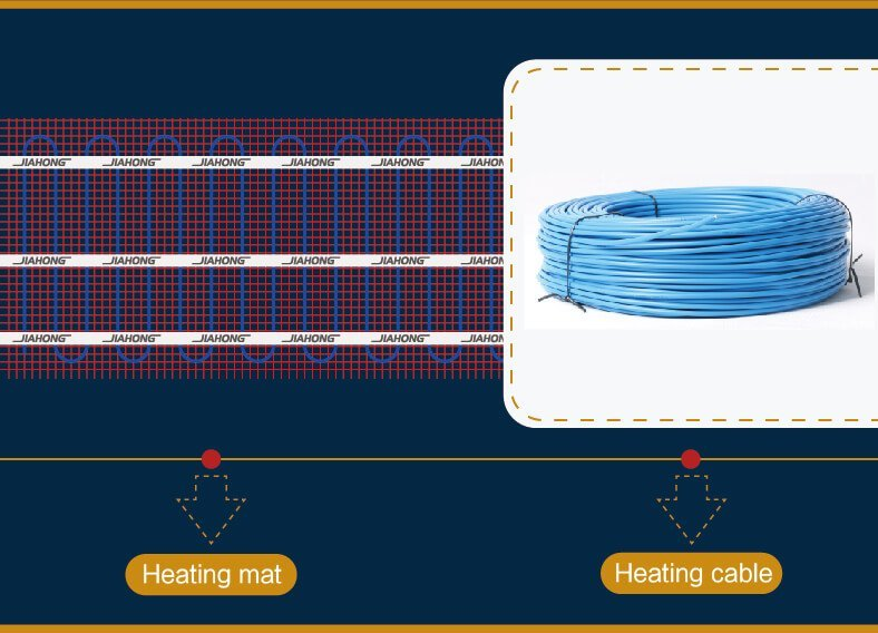 heating cable & Heating Mat