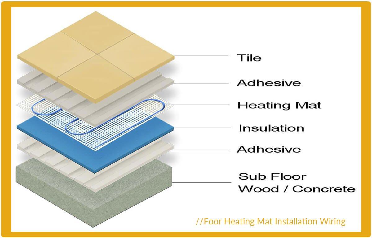 Floor Heating Mat Installation Wiring