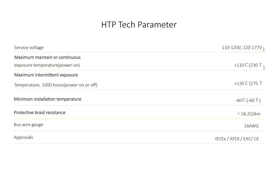 HTP Tech Parameter