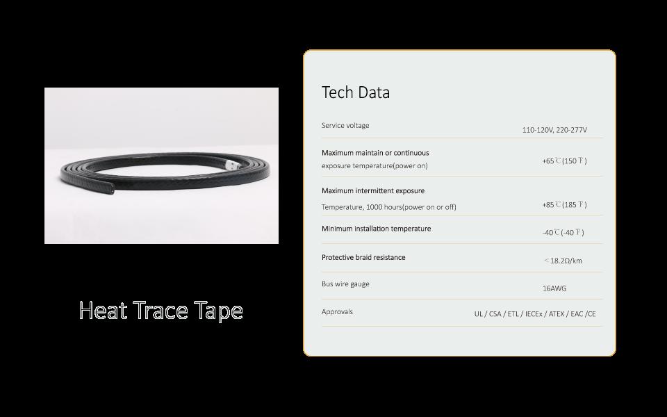 Technique Data