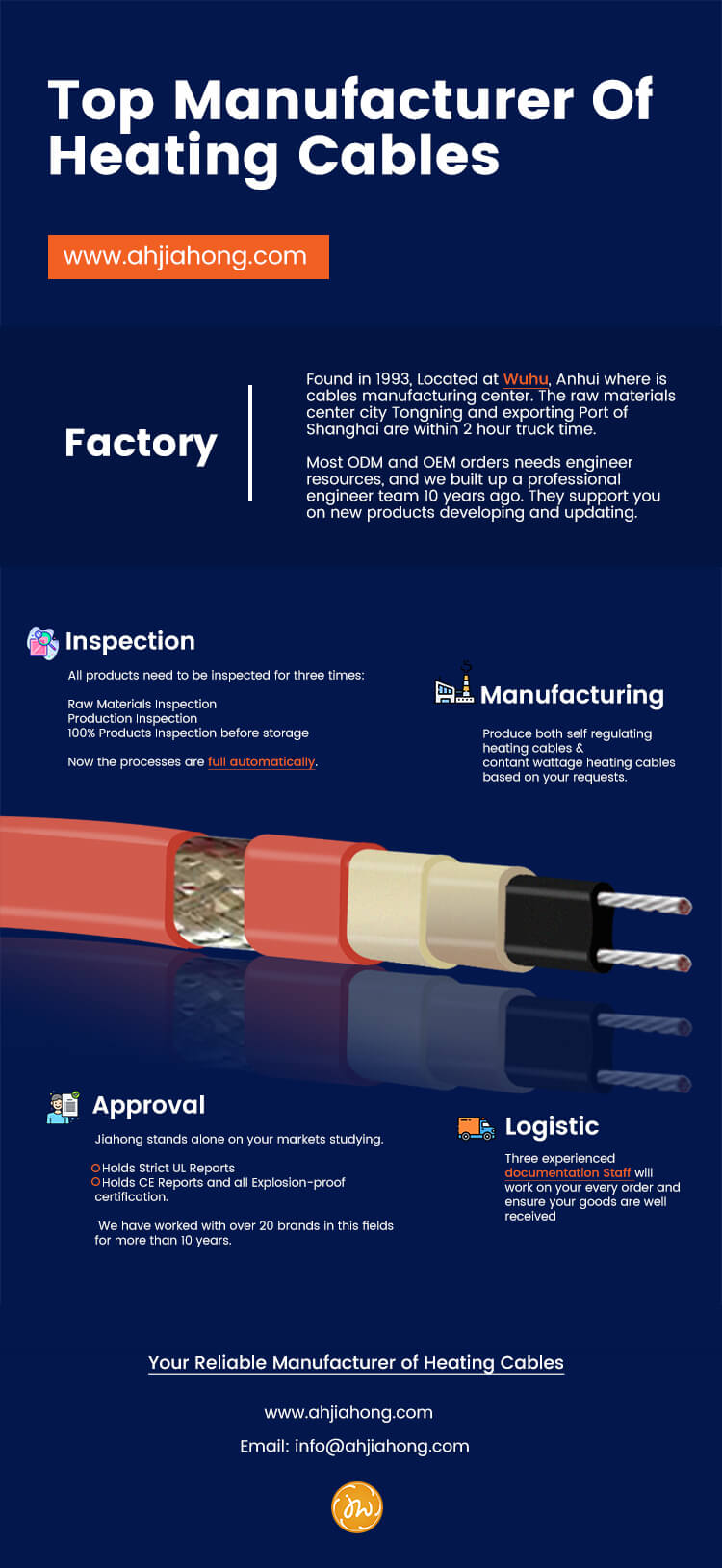Top manufacturer of heating cables